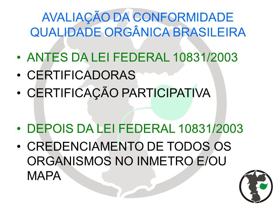 AVALIAÇÃO DA CONFORMIDADE QUALIDADE ORGÂNICA BRASILEIRA ANTES DA LEI FEDERAL 10831/2003 CERTIFICADORAS CERTIFICAÇÃO PARTICIPATIVA DEPOIS DA LEI FEDERA