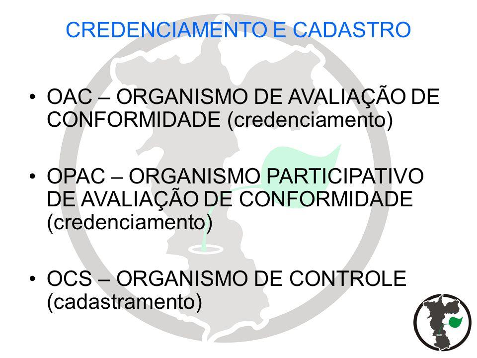 CREDENCIAMENTO E CADASTRO OAC – ORGANISMO DE AVALIAÇÃO DE CONFORMIDADE (credenciamento) OPAC – ORGANISMO PARTICIPATIVO DE AVALIAÇÃO DE CONFORMIDADE (c