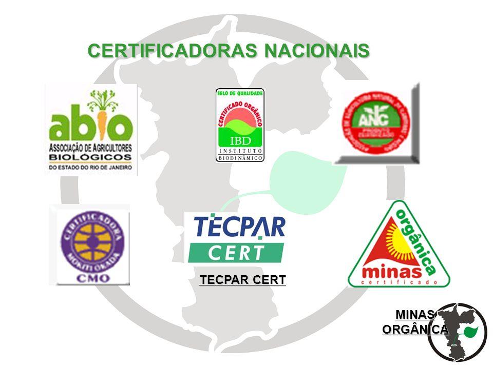 CERTIFICADORAS NACIONAIS MINAS ORGÂNICA TECPAR CERT