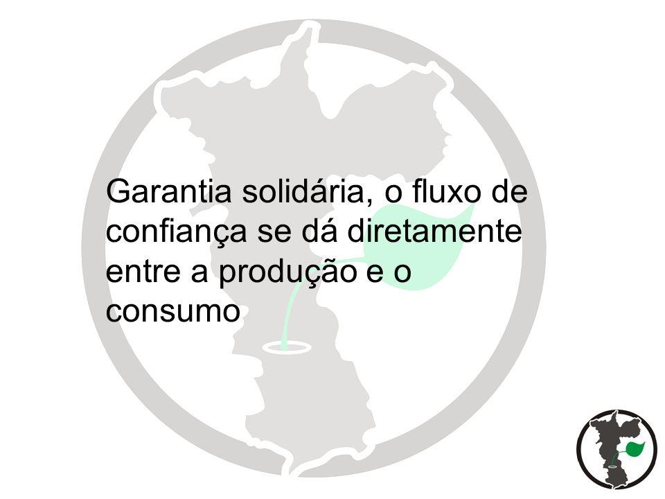 Garantia solidária, o fluxo de confiança se dá diretamente entre a produção e o consumo