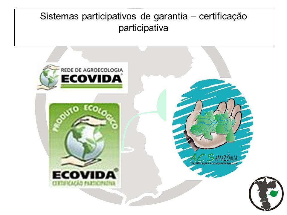 Sistemas participativos de garantia – certificação participativa
