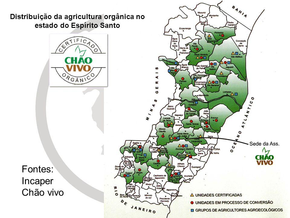 Distribuição da agricultura orgânica no estado do Espírito Santo Fontes: Incaper Chão vivo