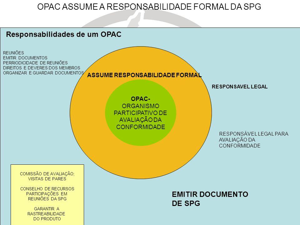 OPAC- ORGANISMO PARTICIPATIVO DE AVALIAÇÃO DA CONFORMIDADE ASSUME RESPONSABILIDADE FORMAL OPAC ASSUME A RESPONSABILIDADE FORMAL DA SPG RESPONSAVEL LEG