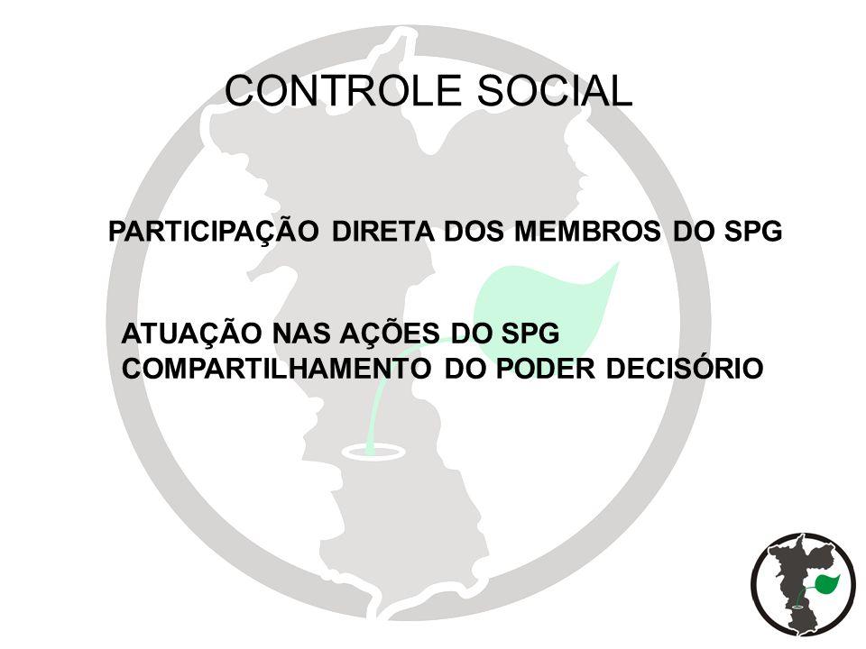 CONTROLE SOCIAL PARTICIPAÇÃO DIRETA DOS MEMBROS DO SPG ATUAÇÃO NAS AÇÕES DO SPG COMPARTILHAMENTO DO PODER DECISÓRIO