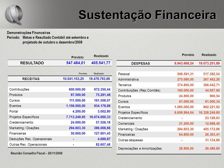 Sustentação Financeira Demonstrações Financeiras Período: Metas e Resultado Contábil até setembro e projetado de outubro a dezembro/2008 RECEITAS 10.0