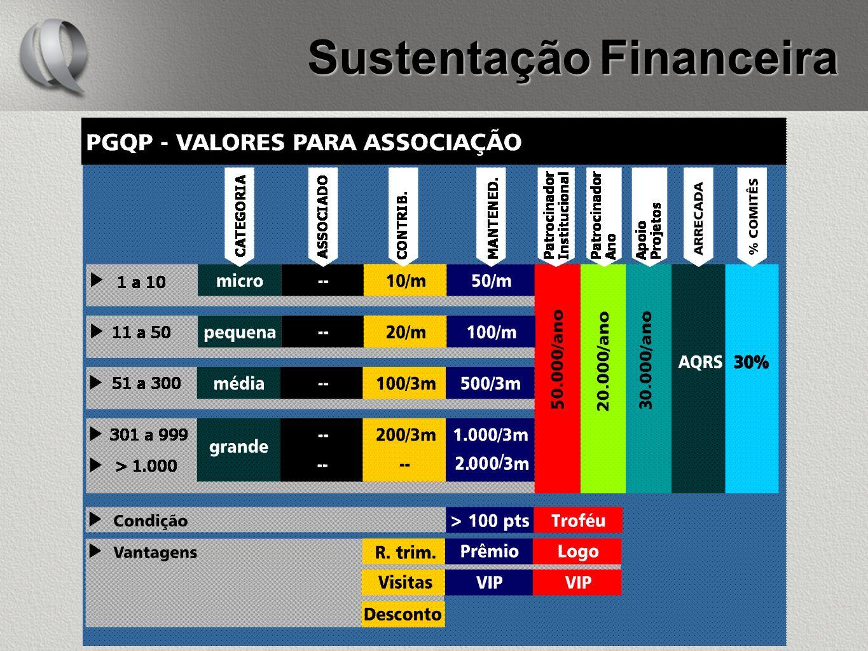 SustentaçãoFinanceira Sustentação Financeira
