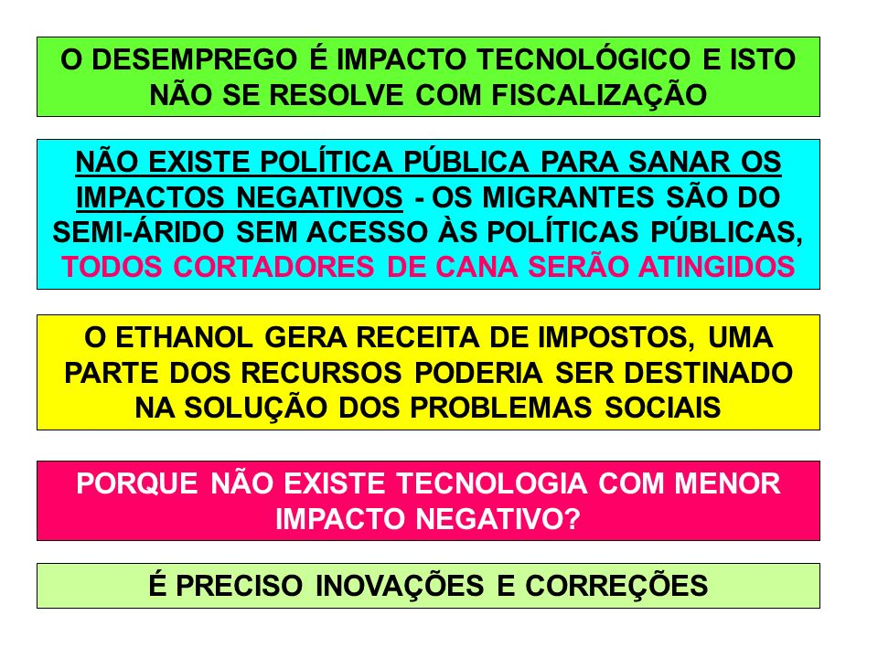 O DESEMPREGO É IMPACTO TECNOLÓGICO E ISTO NÃO SE RESOLVE COM FISCALIZAÇÃO NÃO EXISTE POLÍTICA PÚBLICA PARA SANAR OS IMPACTOS NEGATIVOS - OS MIGRANTES SÃO DO SEMI-ÁRIDO SEM ACESSO ÀS POLÍTICAS PÚBLICAS, TODOS CORTADORES DE CANA SERÃO ATINGIDOS O ETHANOL GERA RECEITA DE IMPOSTOS, UMA PARTE DOS RECURSOS PODERIA SER DESTINADO NA SOLUÇÃO DOS PROBLEMAS SOCIAIS PORQUE NÃO EXISTE TECNOLOGIA COM MENOR IMPACTO NEGATIVO.