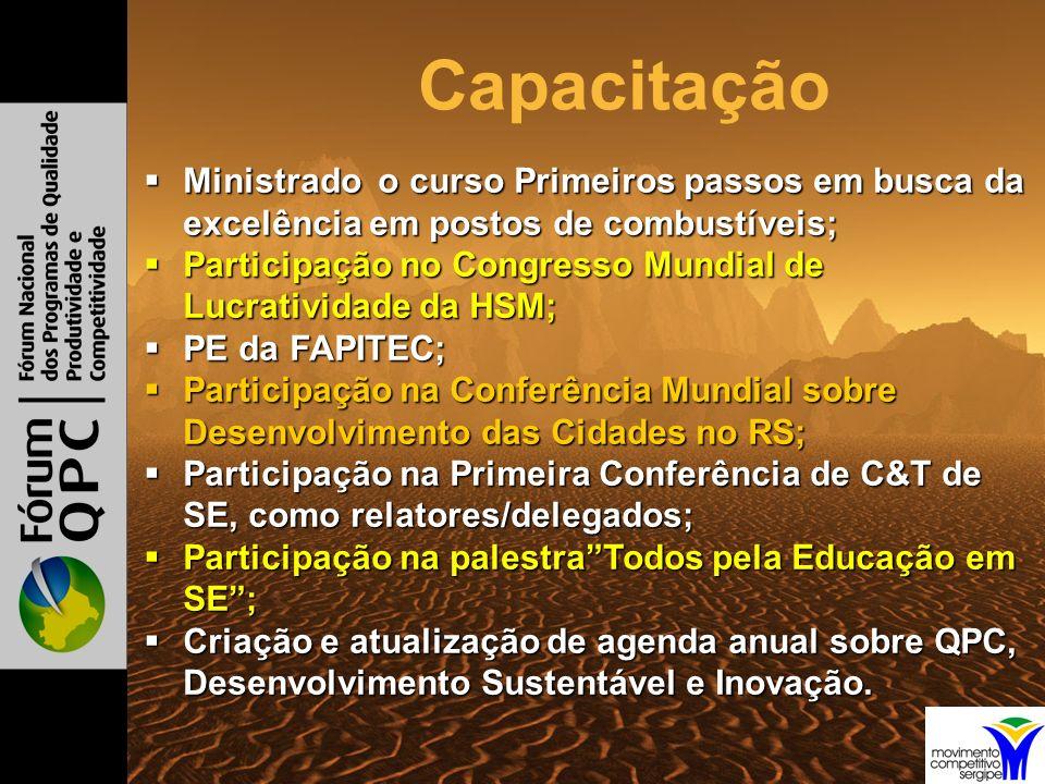 Capacitação Ministrado o curso Primeiros passos em busca da excelência em postos de combustíveis; Ministrado o curso Primeiros passos em busca da excelência em postos de combustíveis; Participação no Congresso Mundial de Lucratividade da HSM; Participação no Congresso Mundial de Lucratividade da HSM; PE da FAPITEC; PE da FAPITEC; Participação na Conferência Mundial sobre Desenvolvimento das Cidades no RS; Participação na Conferência Mundial sobre Desenvolvimento das Cidades no RS; Participação na Primeira Conferência de C&T de SE, como relatores/delegados; Participação na Primeira Conferência de C&T de SE, como relatores/delegados; Participação na palestraTodos pela Educação em SE; Participação na palestraTodos pela Educação em SE; Criação e atualização de agenda anual sobre QPC, Desenvolvimento Sustentável e Inovação.