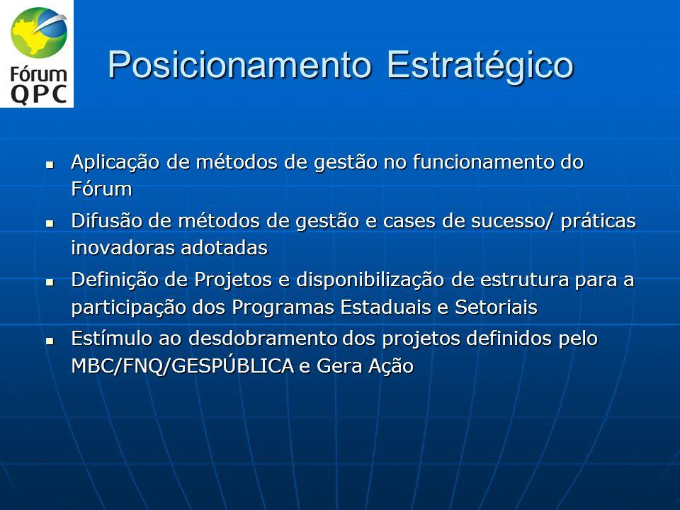 Posicionamento Estratégico Aplicação de métodos de gestão no funcionamento do Fórum Aplicação de métodos de gestão no funcionamento do Fórum Difusão d