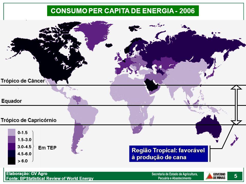 Elaboração: GV Agro Fonte: BPStatistical Review of World Energy CONSUMO PER CAPITA DE ENERGIA - 2006 Trópico de Câncer Trópico de Capricórnio Equador