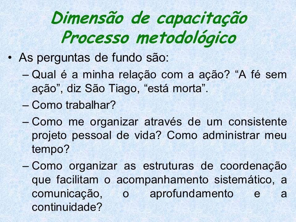Dimensão de capacitação Processo metodológico As perguntas de fundo são: –Qual é a minha relação com a ação? A fé sem ação, diz São Tiago, está morta.