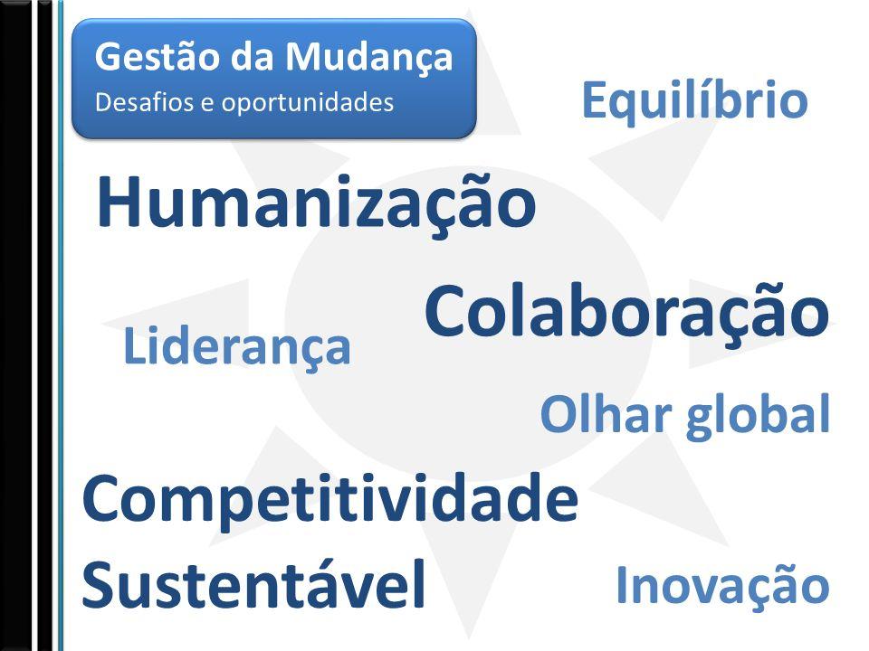 Gestão da Mudança Desafios e oportunidades Humanização Colaboração Competitividade Sustentável Inovação Liderança Olhar global Equilíbrio
