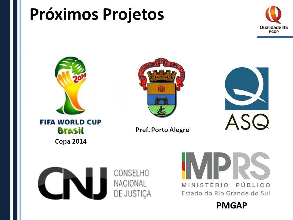Próximos Projetos Copa 2014 PMGAP Pref. Porto Alegre