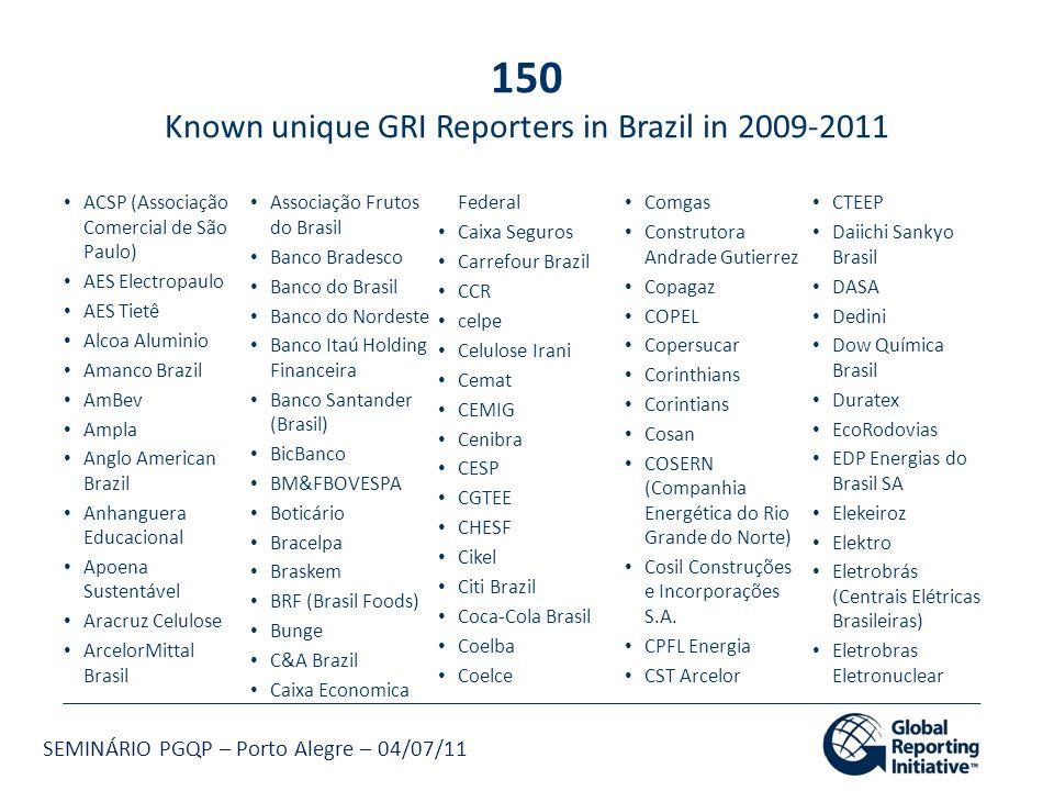 SEMINÁRIO PGQP – Porto Alegre – 04/07/11 150 Known unique GRI Reporters in Brazil in 2009-2011 ACSP (Associação Comercial de São Paulo) AES Electropau