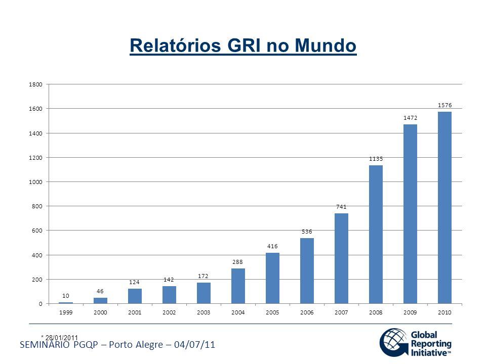 SEMINÁRIO PGQP – Porto Alegre – 04/07/11 Relatórios GRI no Mundo * 28/01/2011
