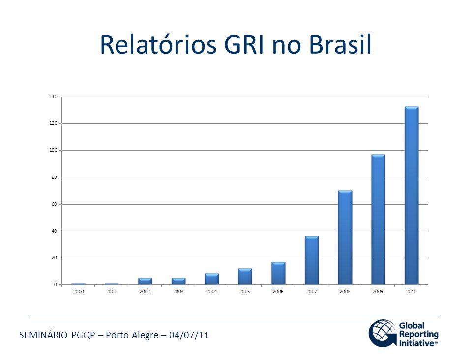 SEMINÁRIO PGQP – Porto Alegre – 04/07/11 Relatórios GRI no Brasil