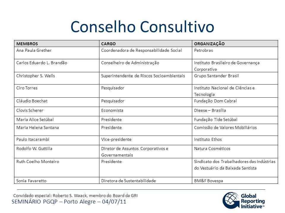 SEMINÁRIO PGQP – Porto Alegre – 04/07/11 Conselho Consultivo MEMBROSCARGOORGANIZAÇÃO Ana Paula GretherCoordenadora de Responsabilidade SocialPetrobras