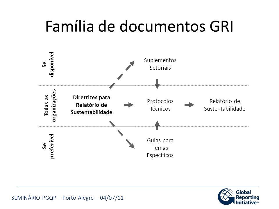 SEMINÁRIO PGQP – Porto Alegre – 04/07/11 Se preferível Suplementos Setoriais Todas as organizações Se disponível Protocolos Técnicos Diretrizes para R
