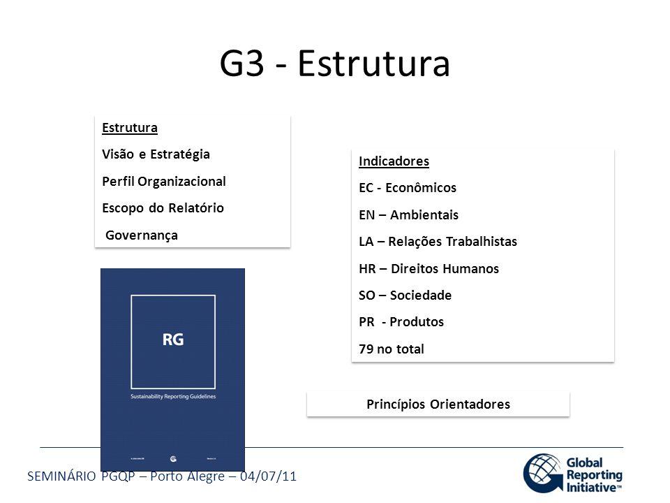 SEMINÁRIO PGQP – Porto Alegre – 04/07/11 Estrutura Visão e Estratégia Perfil Organizacional Escopo do Relatório Governança Estrutura Visão e Estratégi