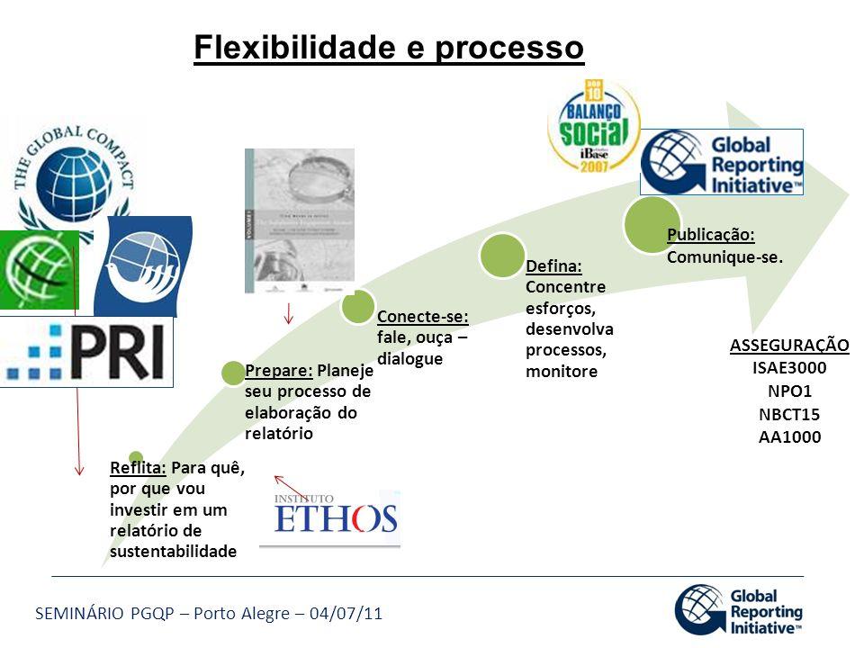 SEMINÁRIO PGQP – Porto Alegre – 04/07/11 Flexibilidade e processo ASSEGURAÇÃO ISAE3000 NPO1 NBCT15 AA1000