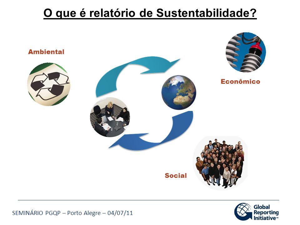SEMINÁRIO PGQP – Porto Alegre – 04/07/11 O que é relatório de Sustentabilidade? Econômico Ambiental Social