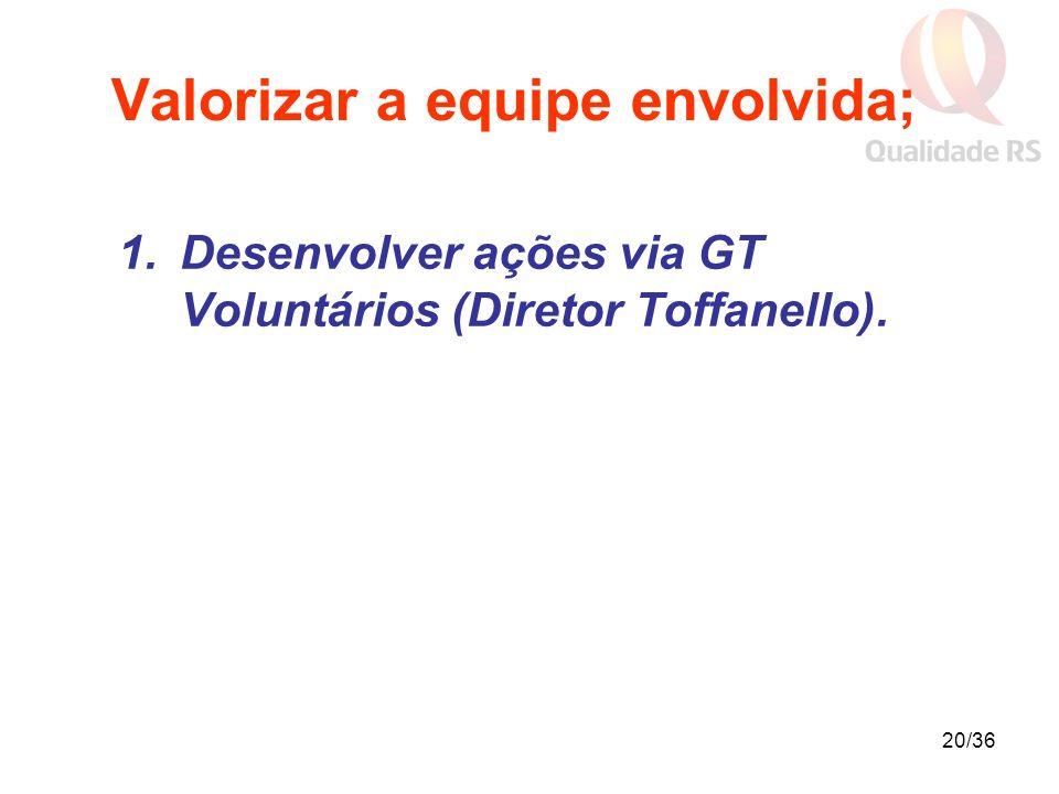 20/36 1.Desenvolver ações via GT Voluntários (Diretor Toffanello). Valorizar a equipe envolvida;