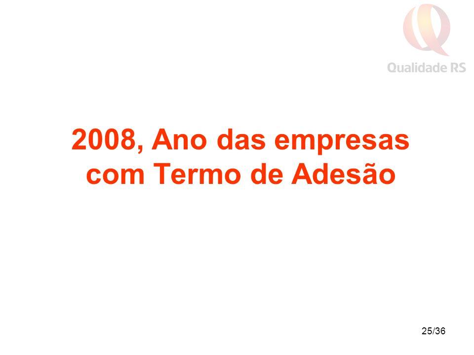 25/36 2008, Ano das empresas com Termo de Adesão