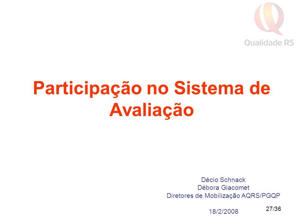 27/36 Décio Schnack Débora Giacomet Diretores de Mobilização AQRS/PGQP 18/2/2008 Participação no Sistema de Avaliação