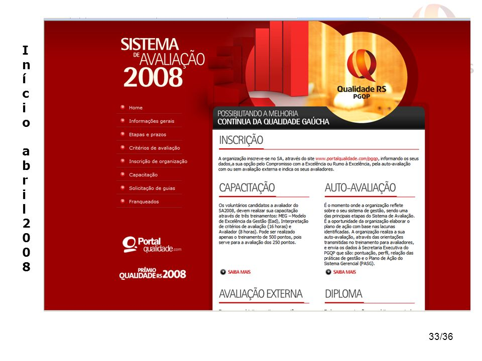 33/36 Início abril2008Início abril2008