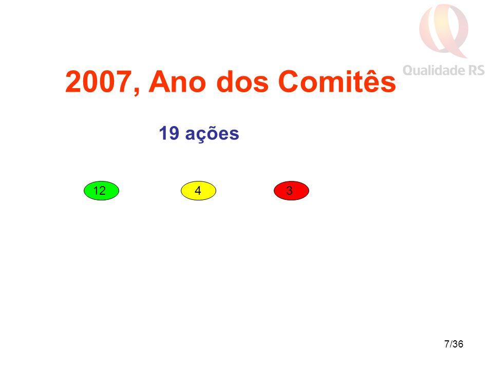 7/36 19 ações 43 12 2007, Ano dos Comitês