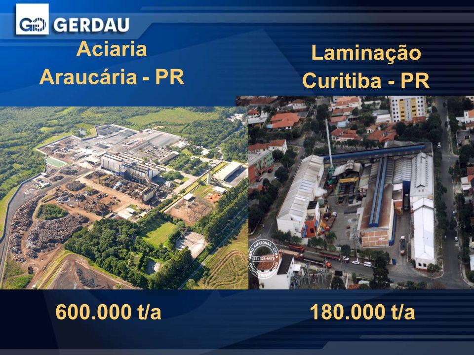 Aciaria Araucária - PR Laminação Curitiba - PR 600.000 t/a180.000 t/a