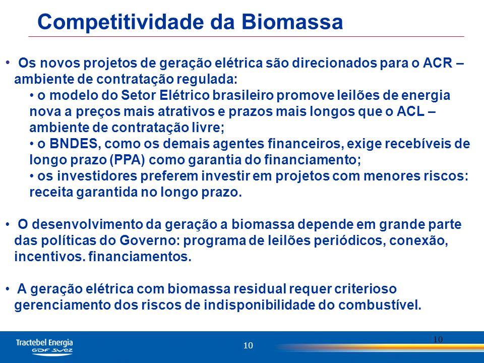 10 Competitividade da Biomassa Os novos projetos de geração elétrica são direcionados para o ACR – ambiente de contratação regulada: o modelo do Setor Elétrico brasileiro promove leilões de energia nova a preços mais atrativos e prazos mais longos que o ACL – ambiente de contratação livre; o BNDES, como os demais agentes financeiros, exige recebíveis de longo prazo (PPA) como garantia do financiamento; os investidores preferem investir em projetos com menores riscos: receita garantida no longo prazo.