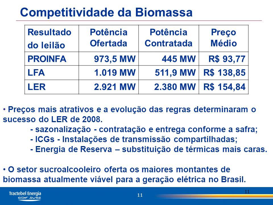 11 Resultado do leilão Potência Ofertada Potência Contratada Preço Médio PROINFA 973,5 MW445 MWR$ 93,77 LFA 1.019 MW511,9 MWR$ 138,85 LER2.921 MW2.380 MWR$ 154,84 Competitividade da Biomassa Preços mais atrativos e a evolução das regras determinaram o sucesso do LER de 2008.