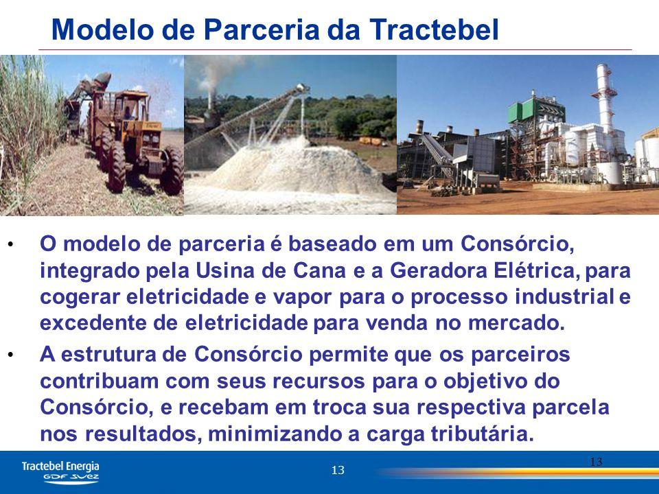 13 Modelo de Parceria da Tractebel O modelo de parceria é baseado em um Consórcio, integrado pela Usina de Cana e a Geradora Elétrica, para cogerar el