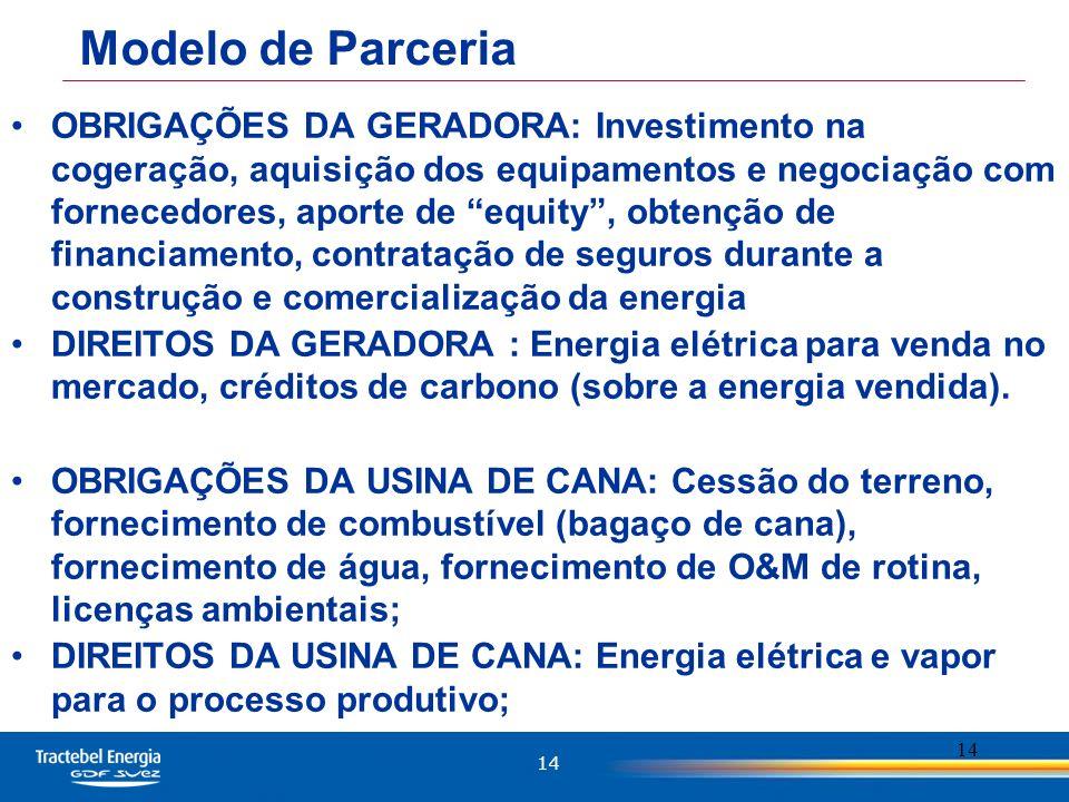 14 Modelo de Parceria OBRIGAÇÕES DA GERADORA: Investimento na cogeração, aquisição dos equipamentos e negociação com fornecedores, aporte de equity, obtenção de financiamento, contratação de seguros durante a construção e comercialização da energia DIREITOS DA GERADORA : Energia elétrica para venda no mercado, créditos de carbono (sobre a energia vendida).