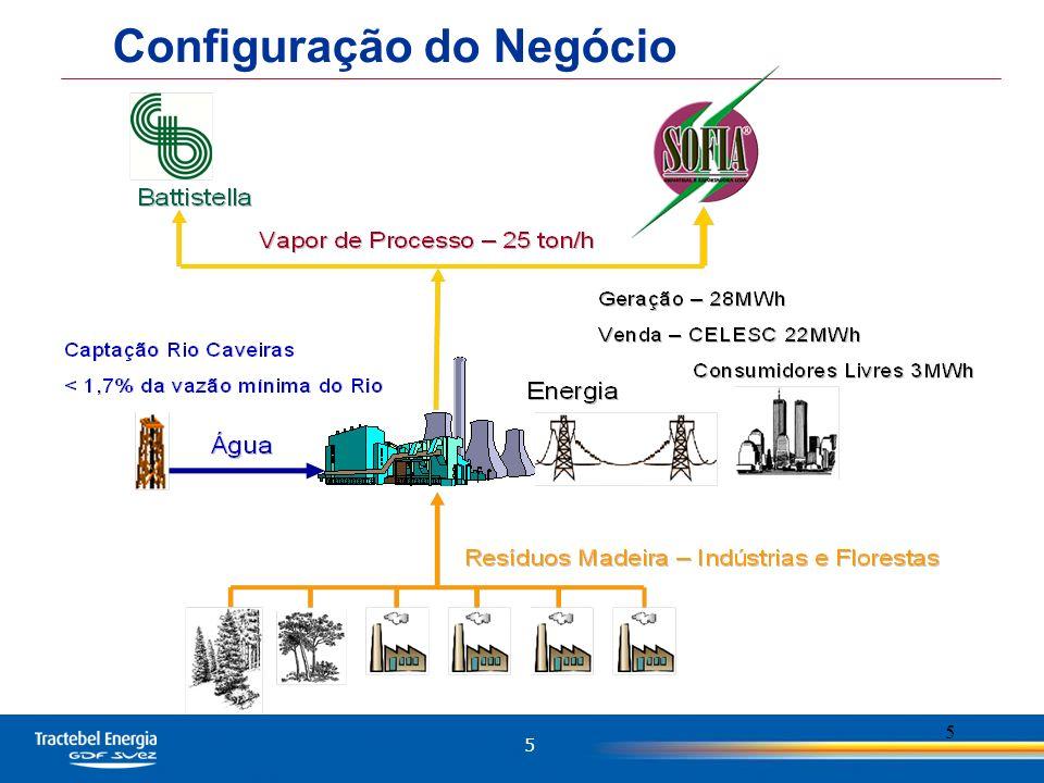 6 6 Projeto Lages – Números Principais Investimento Total : R$ 80 milhões; Financiamento BRDE/BNDES : 49 milhões; Consumo de combustível: 420 mil t/ano @100%; Prazo de implantação: 15 meses; Venda de energia: 22MW para a CELESC, 3MW para clientes livres; início de operação em 23/12/2003; Venda de vapor: 212.500 toneladas por ano para as indústrias madeireiras Batistella e Sofia, início de operação em 01/04/2004.