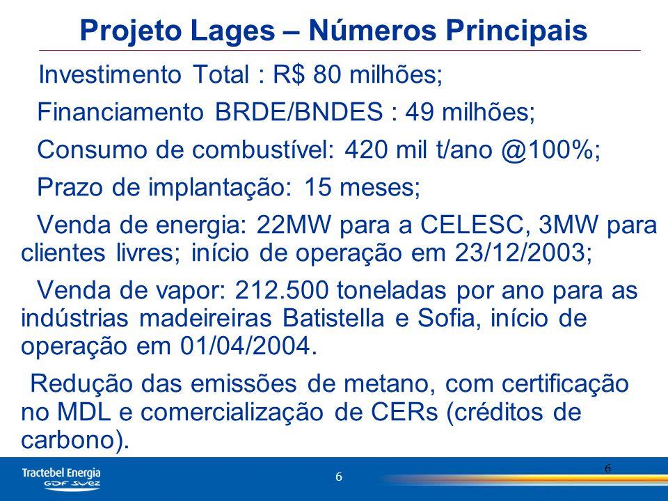 6 6 Projeto Lages – Números Principais Investimento Total : R$ 80 milhões; Financiamento BRDE/BNDES : 49 milhões; Consumo de combustível: 420 mil t/an