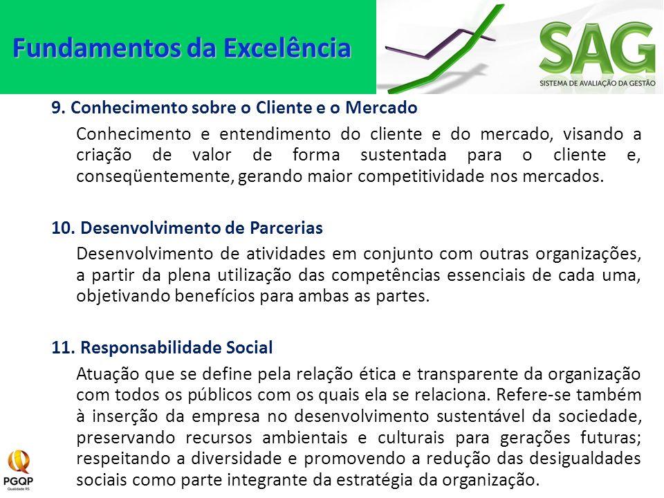 9. Conhecimento sobre o Cliente e o Mercado Conhecimento e entendimento do cliente e do mercado, visando a criação de valor de forma sustentada para o