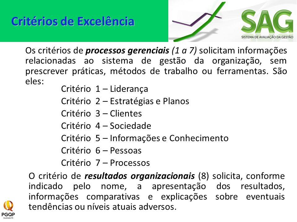 Os critérios de processos gerenciais (1 a 7) solicitam informações relacionadas ao sistema de gestão da organização, sem prescrever práticas, métodos