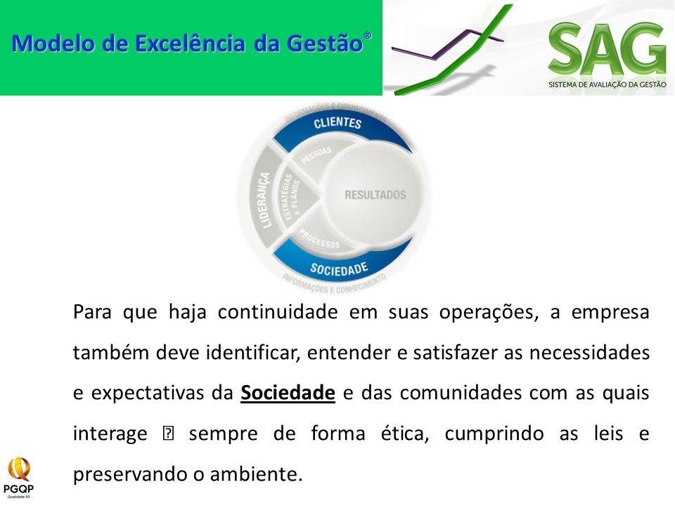Para que haja continuidade em suas operações, a empresa também deve identificar, entender e satisfazer as necessidades e expectativas da Sociedade e d