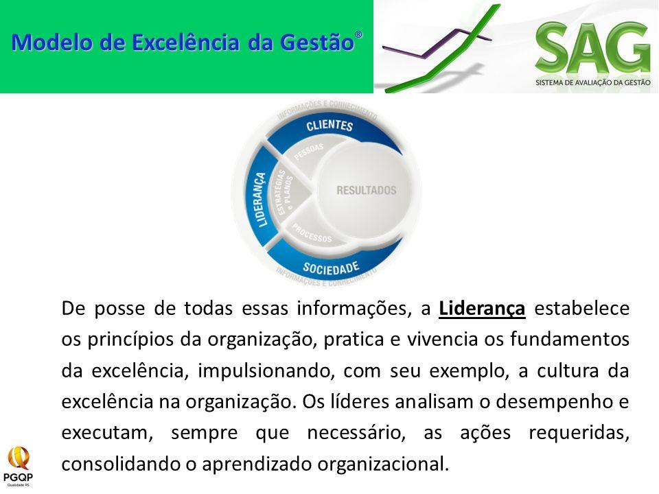 De posse de todas essas informações, a Liderança estabelece os princípios da organização, pratica e vivencia os fundamentos da excelência, impulsionan