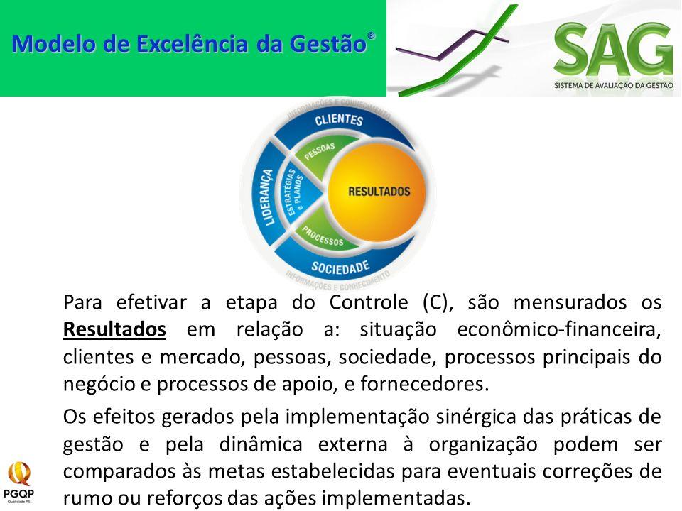 Para efetivar a etapa do Controle (C), são mensurados os Resultados em relação a: situação econômico-financeira, clientes e mercado, pessoas, sociedad
