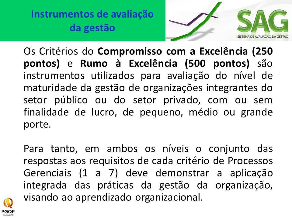 Instrumentos de avaliação da gestão Os Critérios do Compromisso com a Excelência (250 pontos) e Rumo à Excelência (500 pontos) são instrumentos utiliz