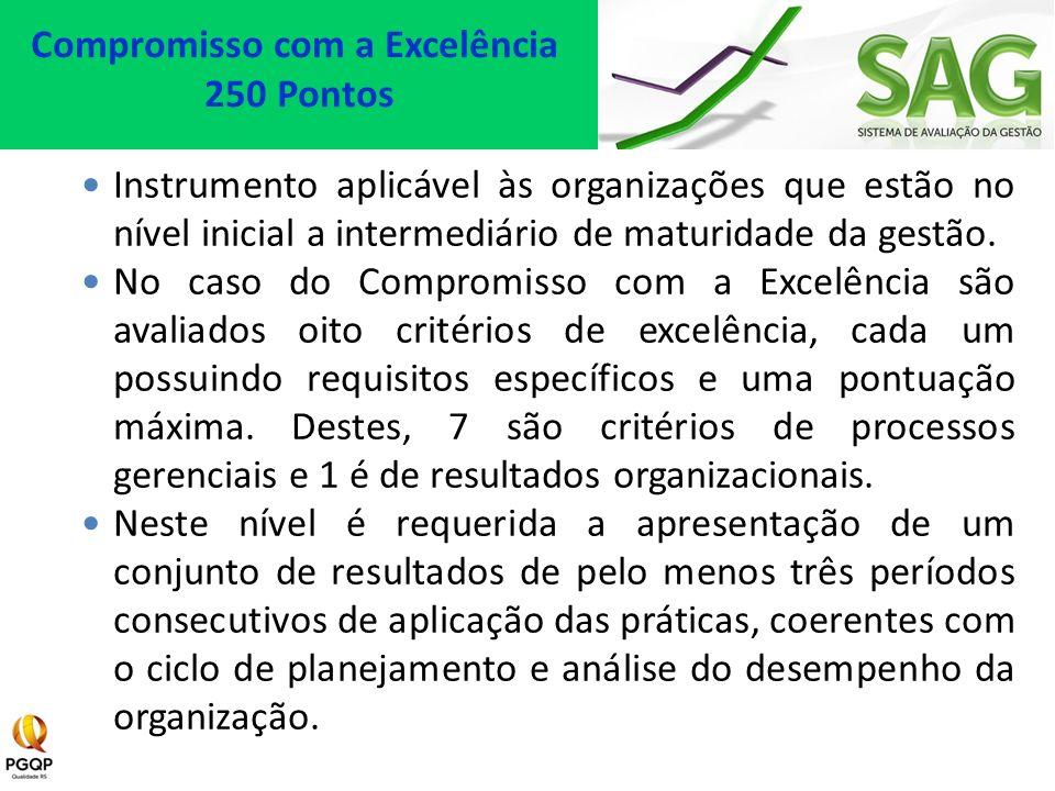 Instrumento aplicável às organizações que estão no nível inicial a intermediário de maturidade da gestão. No caso do Compromisso com a Excelência são
