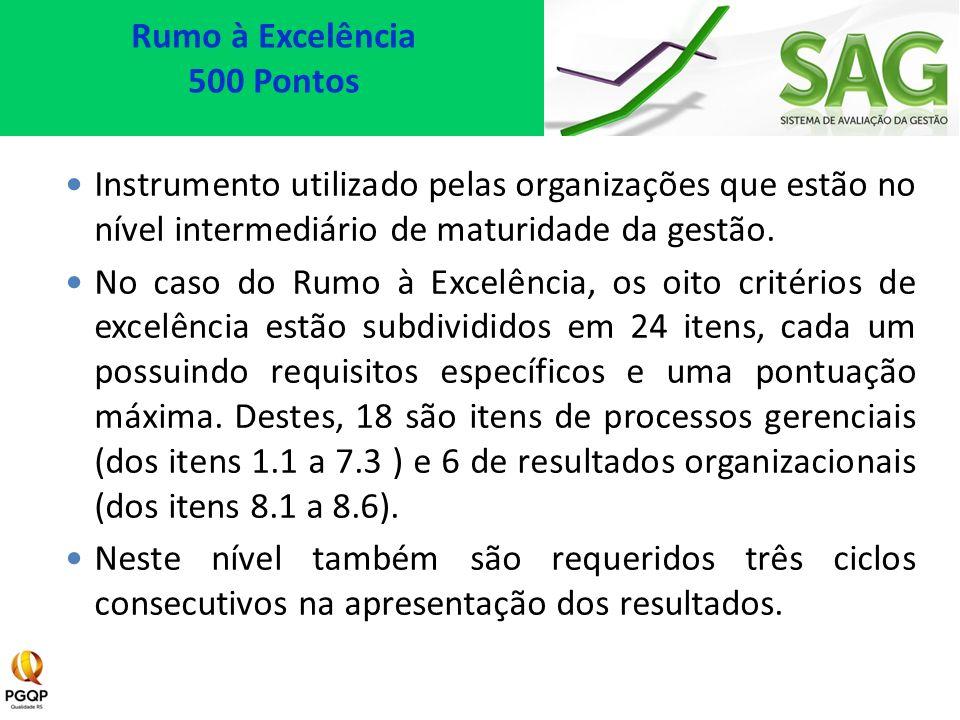 Instrumento utilizado pelas organizações que estão no nível intermediário de maturidade da gestão. No caso do Rumo à Excelência, os oito critérios de