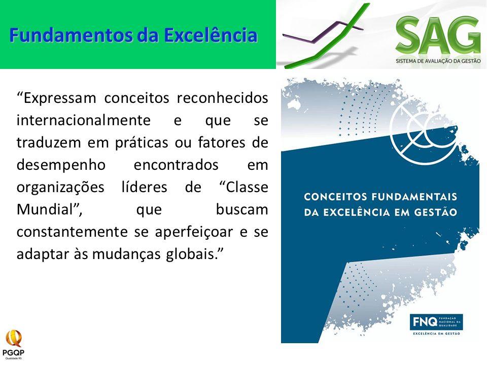1.Pensamento sistêmico 2. Aprendizado organizacional 3.