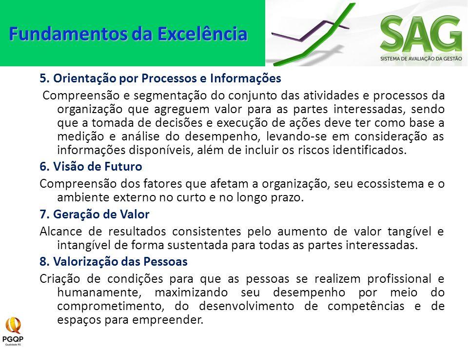 5. Orientação por Processos e Informações Compreensão e segmentação do conjunto das atividades e processos da organização que agreguem valor para as p
