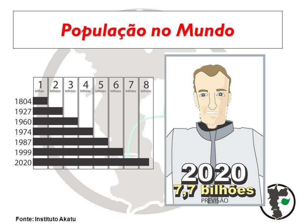 Rio Paraíba do Sul em 1983Rio Paraíba do Sul em 2002