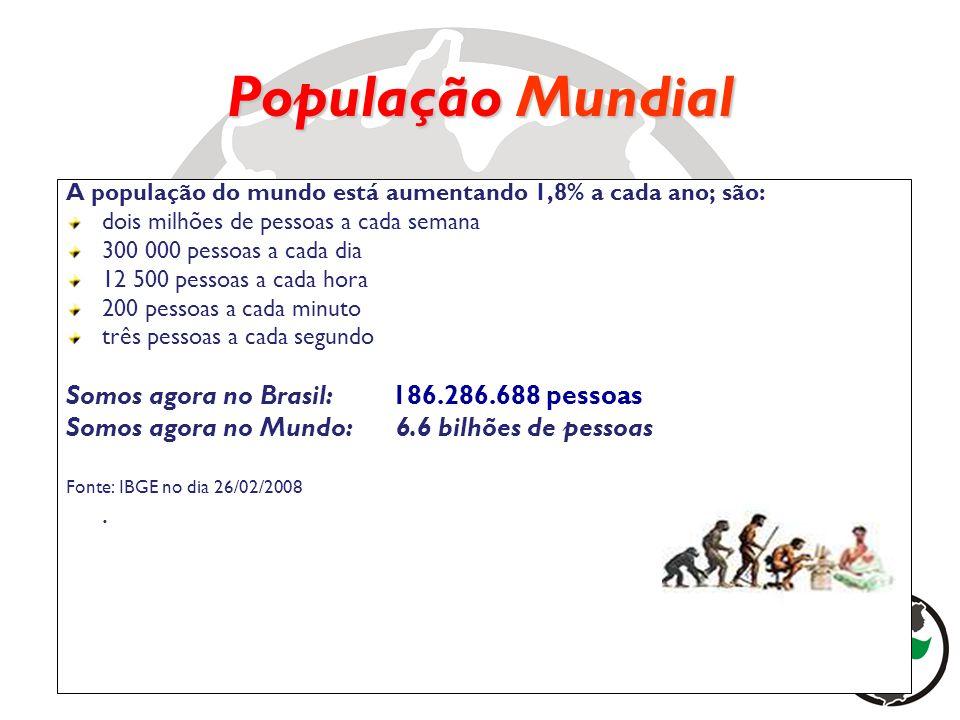 População Mundial A população do mundo está aumentando 1,8% a cada ano; são: dois milhões de pessoas a cada semana 300 000 pessoas a cada dia 12 500 p
