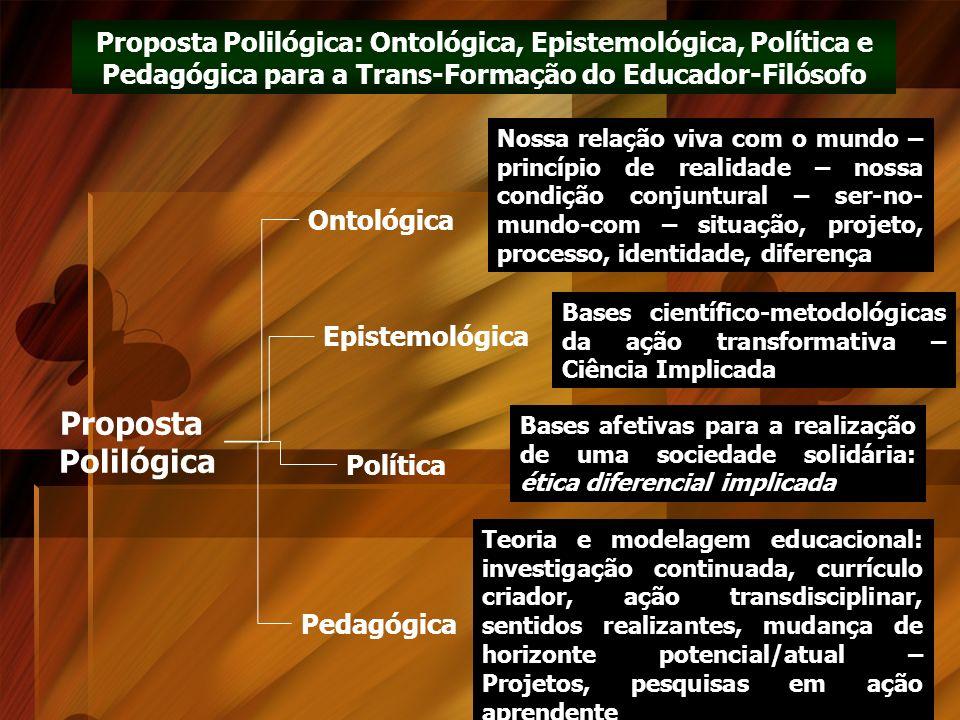 Proposta Polilógica: Ontológica, Epistemológica, Política e Pedagógica para a Trans-Formação do Educador-Filósofo Proposta Polilógica Ontológica Epist